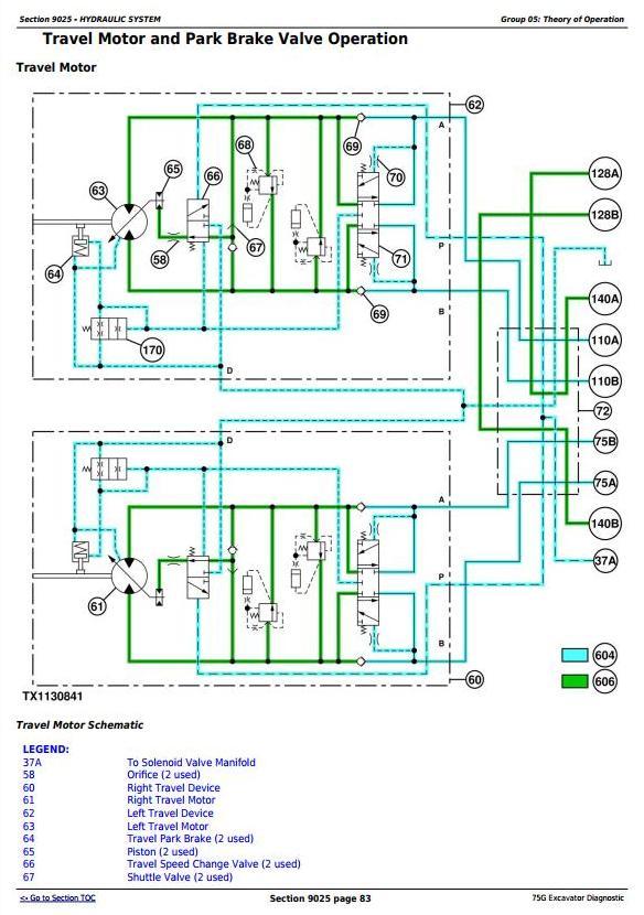 TM12873 - John Deere 75G FT4 Excavator Diagnostic, Operation and Test Service Manual - 3