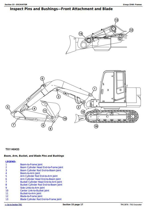 TM12876 - John Deere 75G (FT4) Compact Excavator Service Repair Technical Manual - 3
