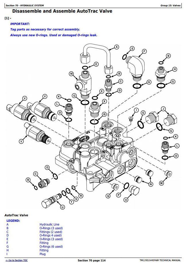 TM11517 - John Deere 250D Series II, 300D Series II ADT ( -642000) (T3/S3A) Repair Technical Manual - 3