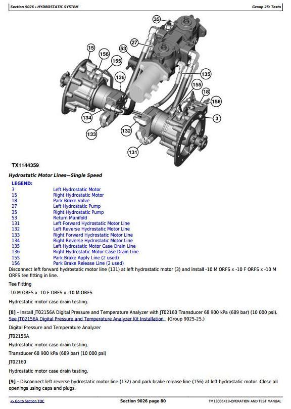 TM13006X19 - John Deere 318E, 320E Skid Steer Loaders with Manual Controls Diagnostic Service Manual - 2