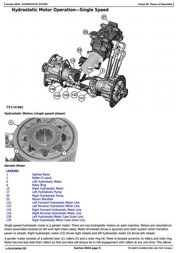 TM13007X19 - John Deere 318E, 320E Skid Steer Loaders w.EH Controls Diagnostic & Test Service Manual - 1