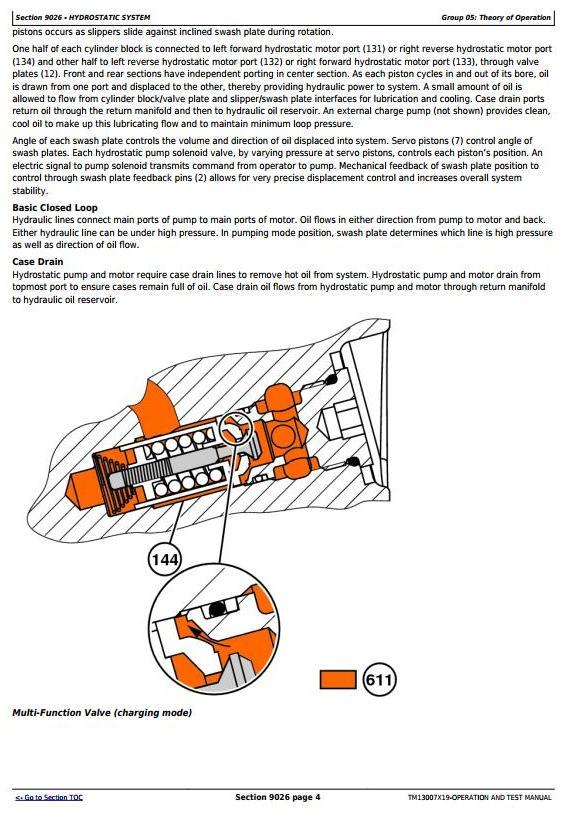 TM13007X19 - John Deere 318E, 320E Skid Steer Loaders w.EH Controls Diagnostic & Test Service Manual - 2