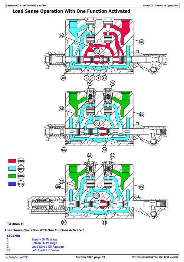 TM13024X19 - John Deere 670G, 670GP, 672G, 672GP (SN.F656526—678817) Grader Diagnostic Service Manual - 3