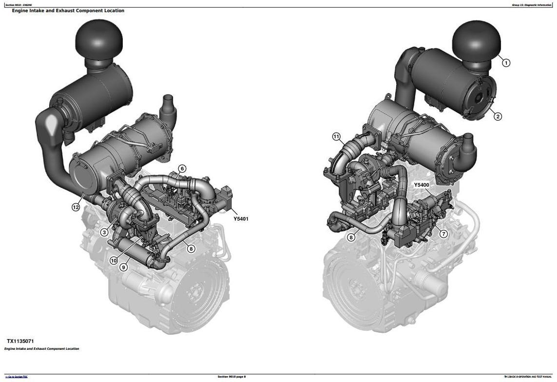 TM13043X19 - John Deere 326E (SN.J247388-) Skid Steer Loader (EH Controls) Diagnostic Service Manual - 3