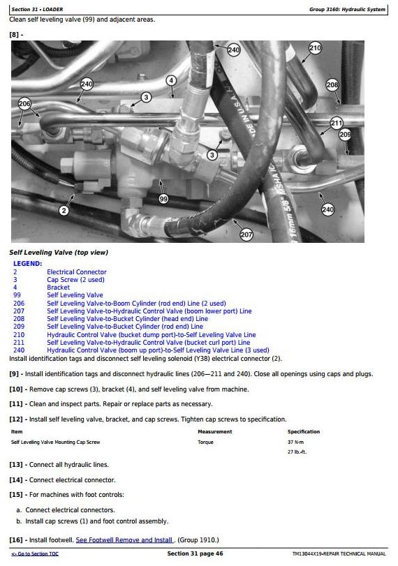 TM13044X19 - John Deere 326E (SN. J247388-) Skid Steer Loader with EH Controls Service Repair Manual - 2