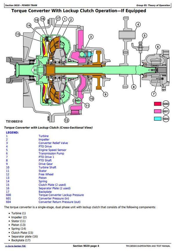 TM13050X19 - John Deere 624K 4WD Loader (SN.F658065-677548) Diagnostic, Operation&Test Service Manual - 1