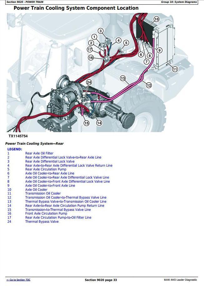 TM13052X19 - John Deere 644K 4WD Loader (SN. F658218-) Diagnostic, Operation and Test Service Manual - 2