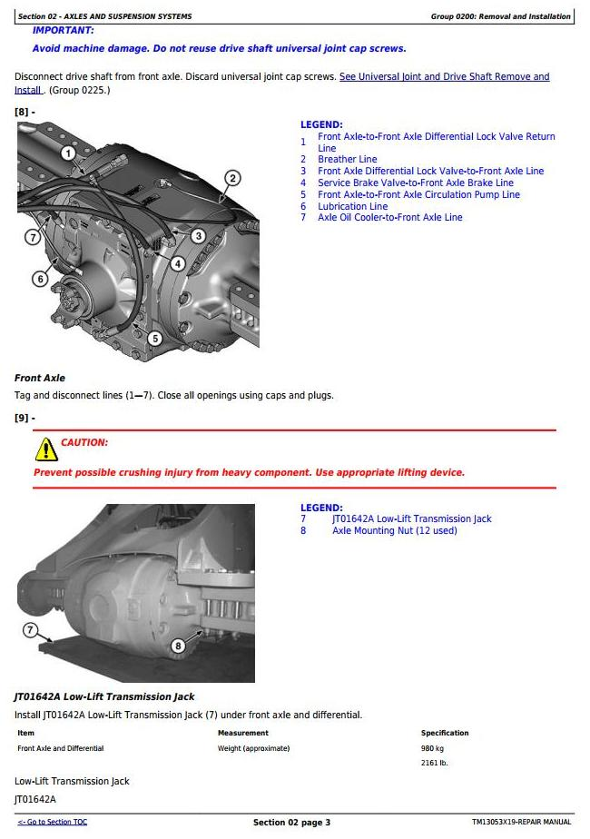 TM13053X19 - John Deere 644K 4WD Loader (SN. from F658218) Service Repair Technical Manual - 1