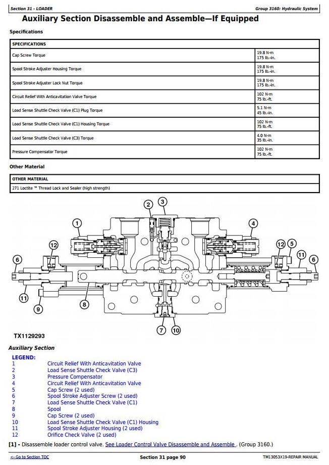 TM13053X19 - John Deere 644K 4WD Loader (SN. from F658218) Service Repair Technical Manual - 3