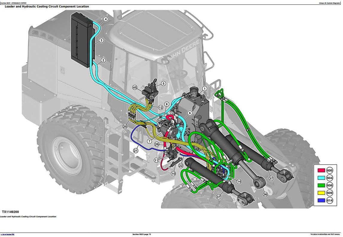 TM13054X19 - John Deere 724K 4WD Loader (SN.from F658297) Diagnostic, Operation & Test Service Manual - 3