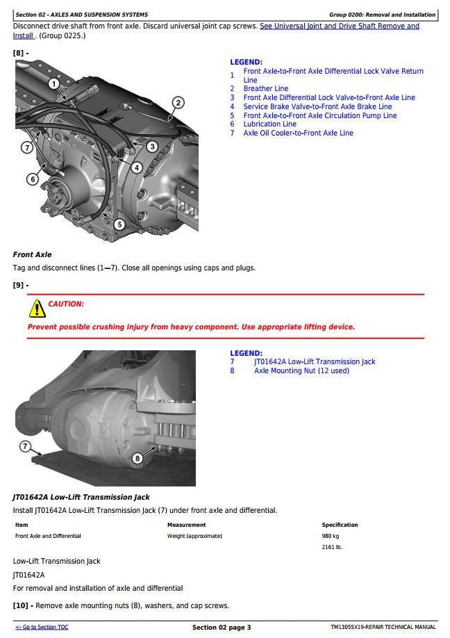 TM13055X19 - John Deere 724K 4WD Loader (SN. from F658297) Service Repair Technical Manual - 1