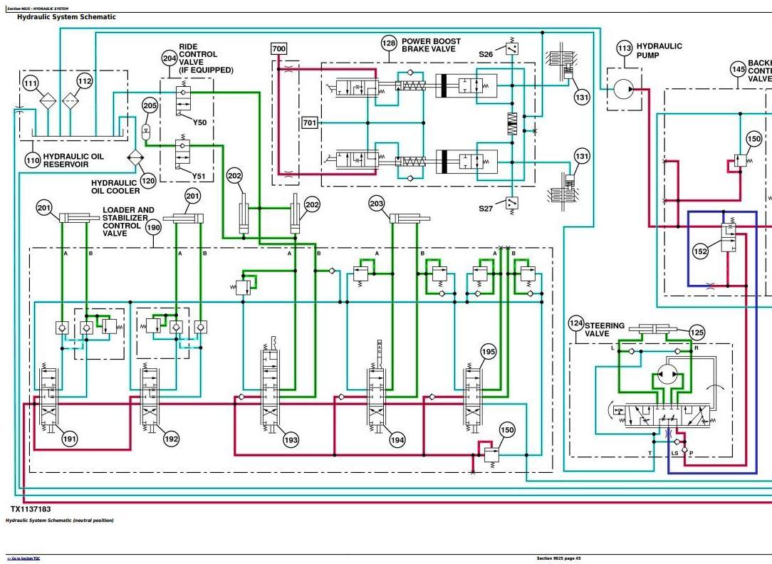 TM13056X19 - John Deere 310K Backhoe Loader (SN.C000001-) Diagnostic Operation & Test Service Manual - 3