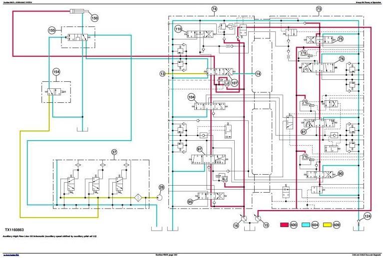 TM13076X19 - John Deere 210G, 210GLC (T2/S2) Excavator Diagnostic, Operation and Test Manual - 3