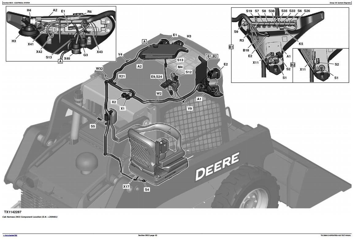 TM13084X19 - John Deere 318E, 320E Skid Steer Loader with Manual Controls Diagnostic Service Manual - 3