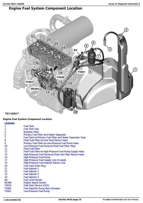 TM13086X19 - John Deere 319E, 323E Compact Track Loader with Manual Controls Diagnostic Manual - 3