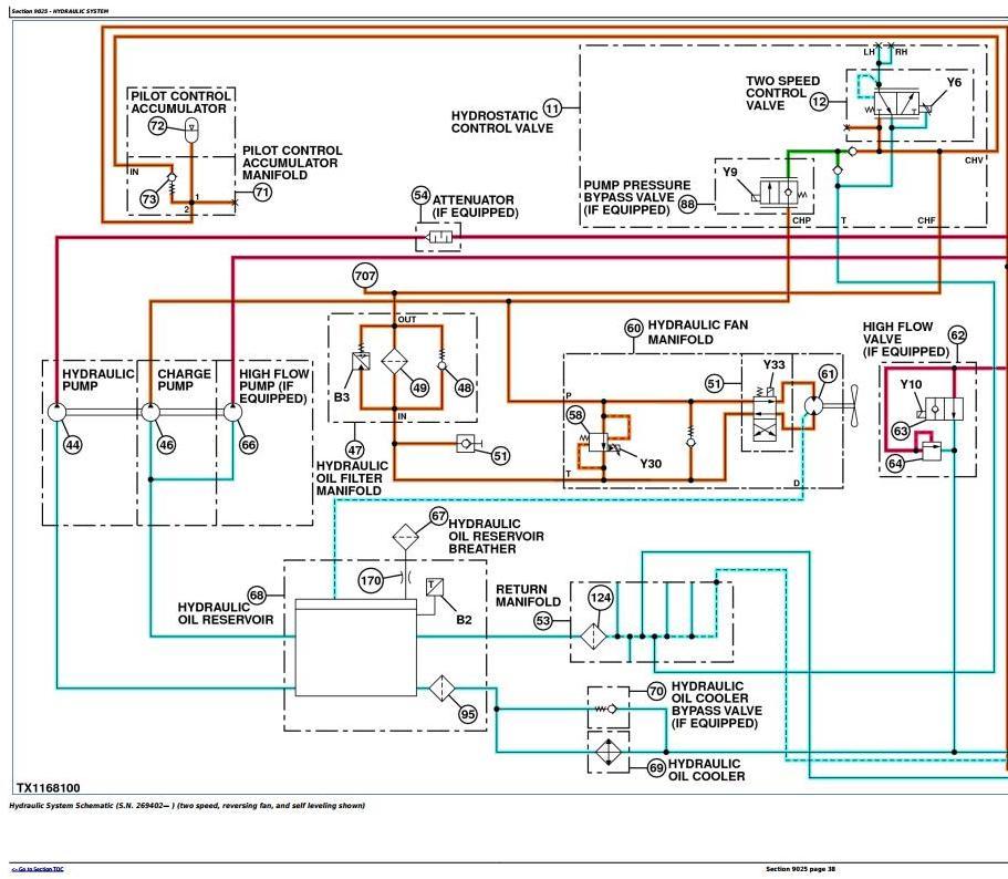 TM13086X19 - John Deere 319E, 323E Compact Track Loader with Manual Controls Diagnostic Manual - 1