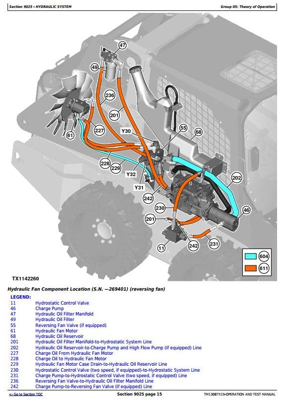 TM13087X19 - John Deere 319E, 323E Compact Track Loader with EH Controls Diagnostic Service Manual - 1