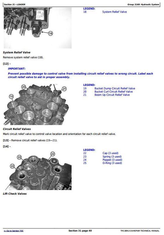 TM13091X19 - John Deere 326E Skid Steer Loader with Manual Controls Service Repair Technical Manual - 2