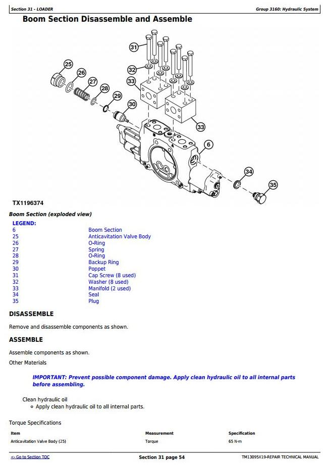 TM13095X19 - John Deere 944K Hybrid 4WD Loader (SN. from E669456) Service Repair Technical Manual - 3