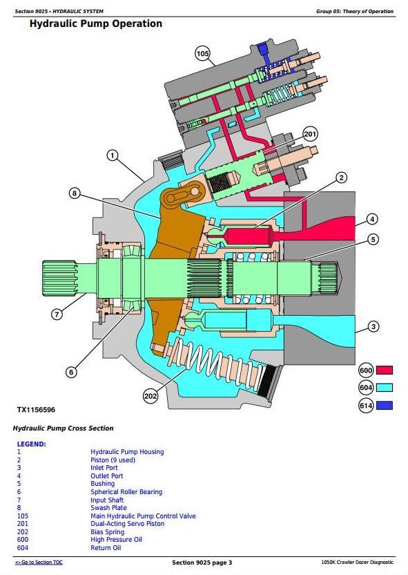 TM13096X19 - John Deere 1050K Crawler Dozer (PIN: 1T01050K**F268234-) Diagnostic, Op & Test Manual - 2