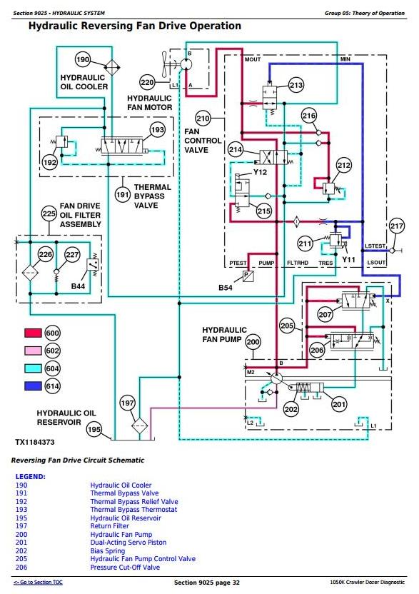TM13096X19 - John Deere 1050K Crawler Dozer (PIN: 1T01050K**F268234-) Diagnostic, Op & Test Manual - 3