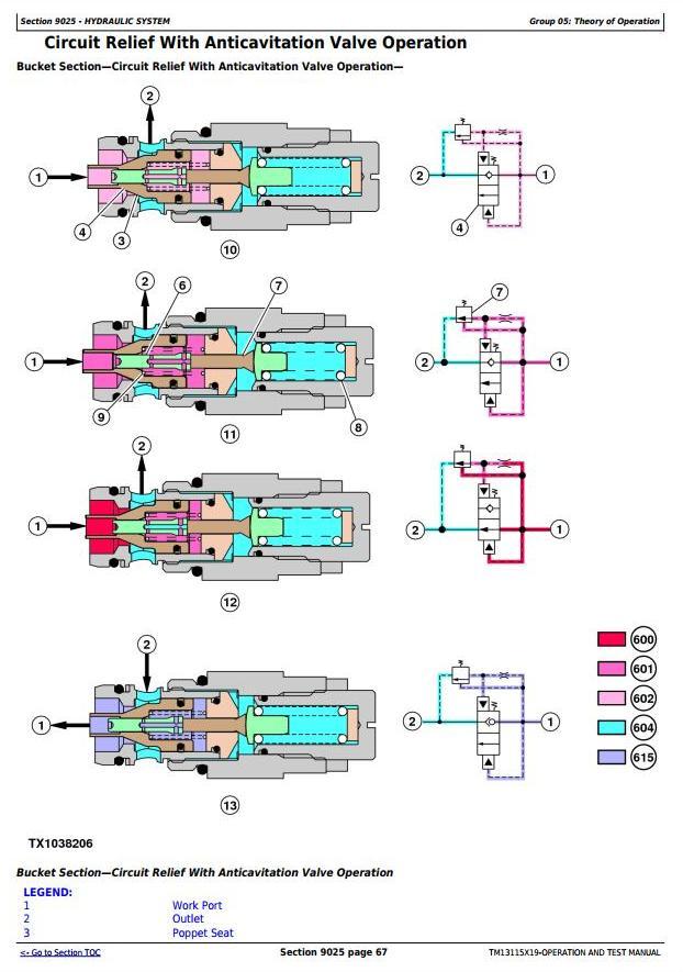 TM13115X19 - John Deere 624K 4WD Loader (SN.C658065-677548;D658065-677548) Diagnostic Service Manual - 2