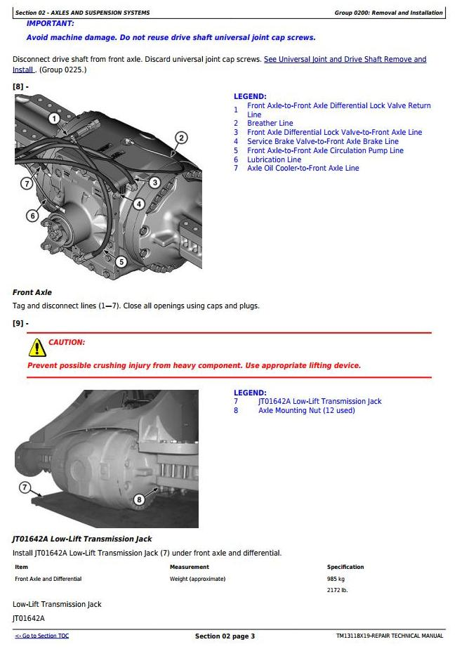 TM13118X19 - John Deere 624K 4WD Loader (SN:C658065-677548; D658065-677548) Service Repair Manual - 3