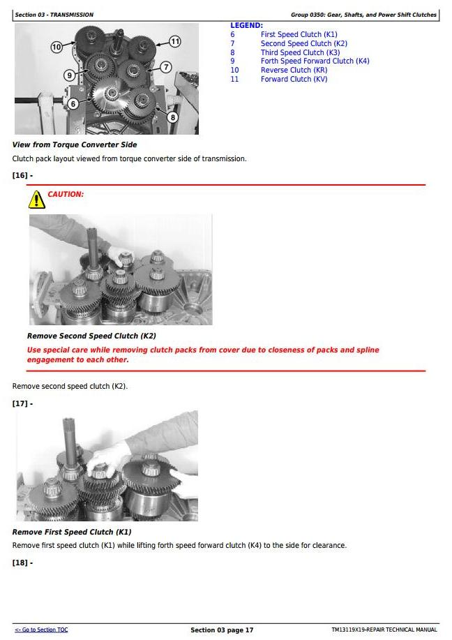 TM13119X19 - John Deere 644K 4WD Loader (SN. from C658218, D658218) Service Repair Technical Manual - 1