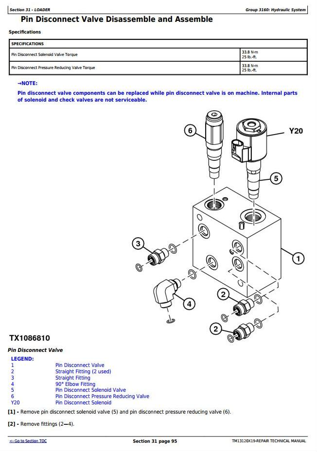 TM13120X19 - John Deere 724K 4WD Loader (SN. from C658297, D658297) Service Repair Technical Manual - 3