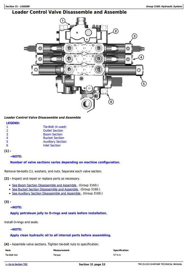 TM13143X19 - John Deere 524K (T3/S3a) 4WD Loader (SN.D000001-001000) Service Repair Technical Manual - 3