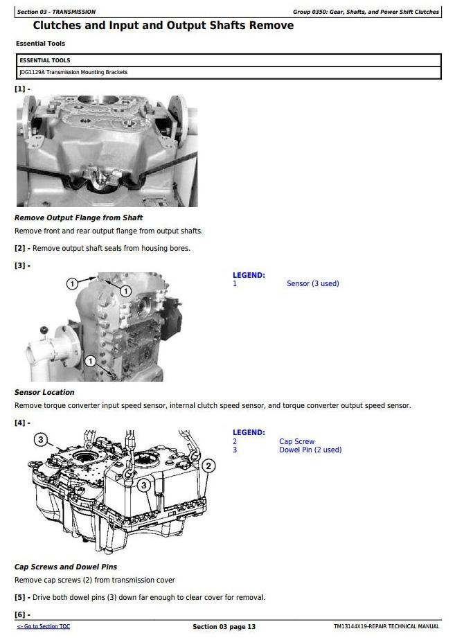 TM13144X19 - John Deere 544K (T3/S3a) 4WD Loader (SN.D000001-001000) Service Repair Technical Manual - 1