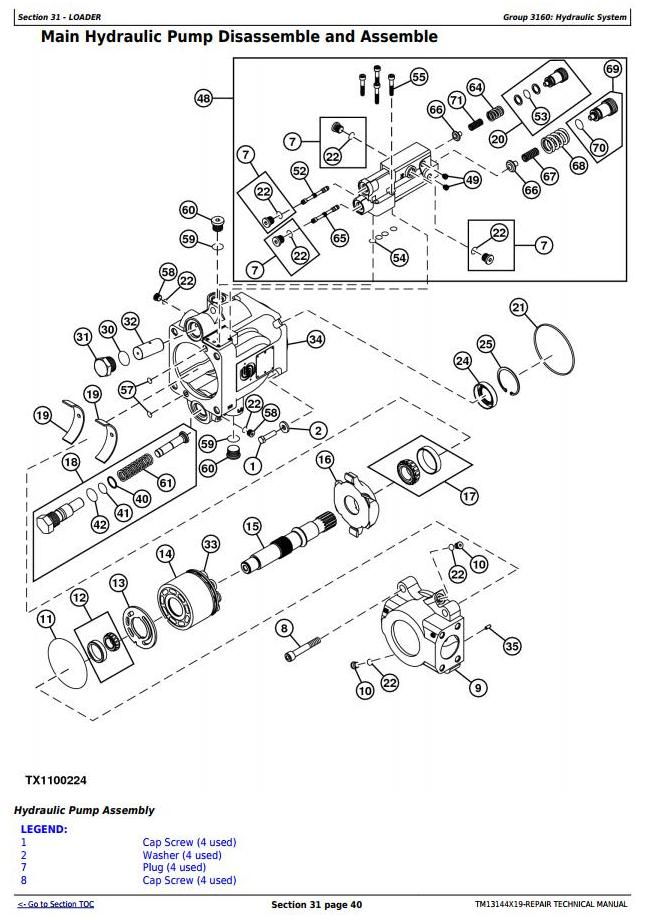 TM13144X19 - John Deere 544K (T3/S3a) 4WD Loader (SN.D000001-001000) Service Repair Technical Manual - 3