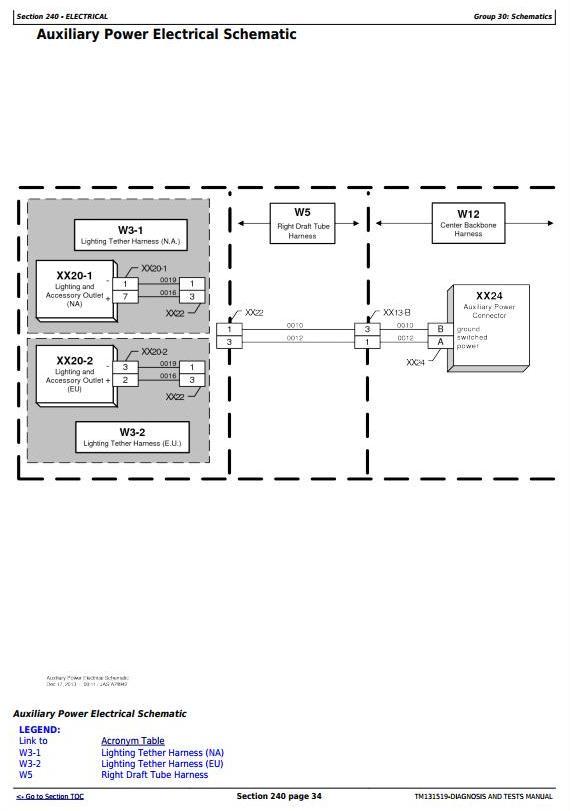 TM131519 - John Deere 1775NT (SN.760101-) 16-Row Planter w.MaxEmerge 5 Row Units Diagnostic Manual - 3