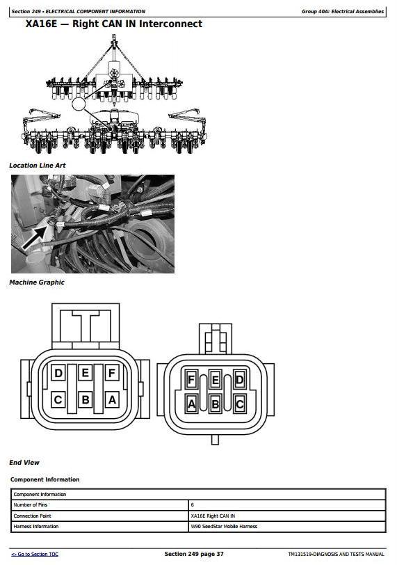 TM131519 - John Deere 1775NT (SN.760101-) 16-Row Planter w.MaxEmerge 5 Row Units Diagnostic Manual - 1