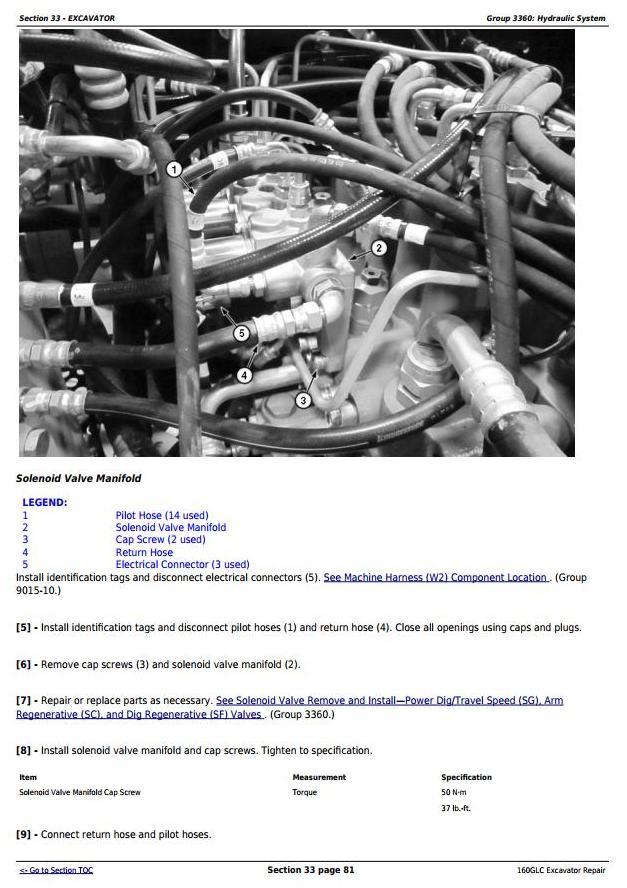 TM13193X19 - John Deere 160GLC (PIN:1F9160GX__D055001-) Excavator Service Repair Technical Manual - 3