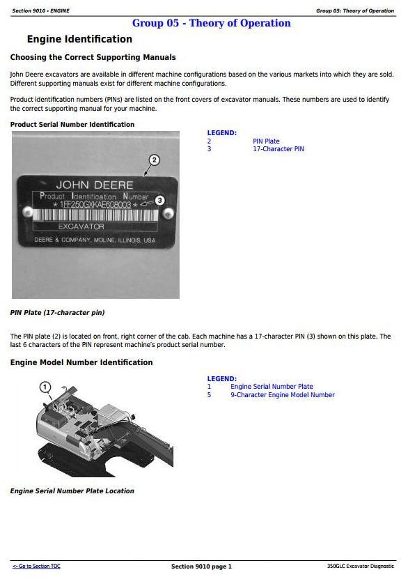 TM13206X19 - John Deere 350GLC PIN:1FF350GX__F809192 Excavator Diagnostic, Operation and Test Manual - 3