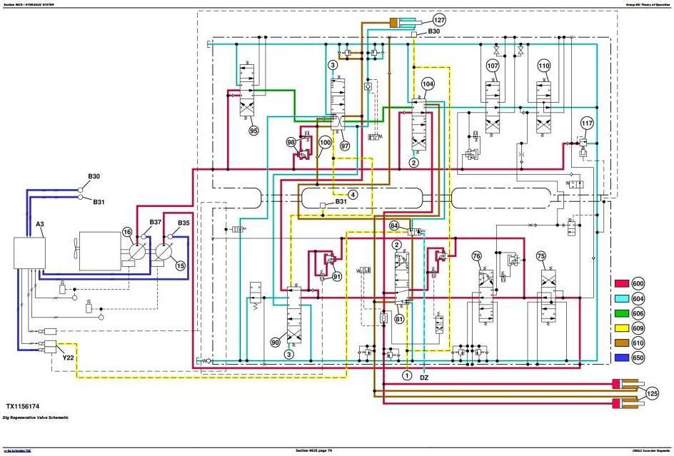 TM13208X19 - John Deere 250GLC PIN:1FF250GX__F608713 Excavator Diagnostic, Operation and Test Manual - 3