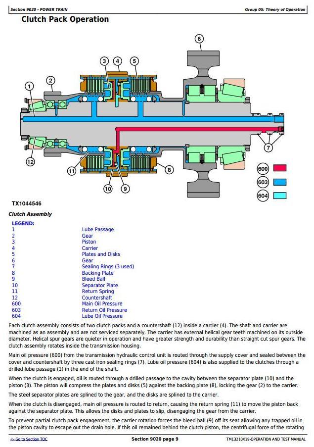 TM13210X19 - John Deere 624K 4WD Loader (SN.000001-001000) Diagnostic, Operation&Test Service Manual - 2