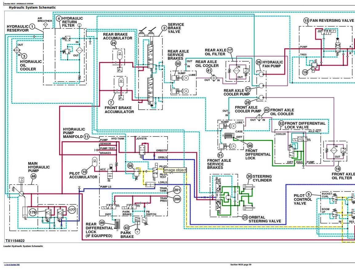 TM13210X19 - John Deere 624K 4WD Loader (SN.000001-001000) Diagnostic, Operation&Test Service Manual - 3