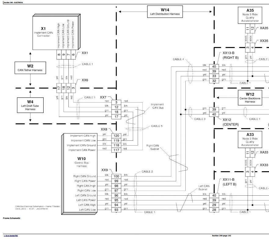 TM132119 - John Deere /Bauer Planters (SN.755101-) SeedStar,Frame,Hydraulics Diagnostics Service Manual - 3