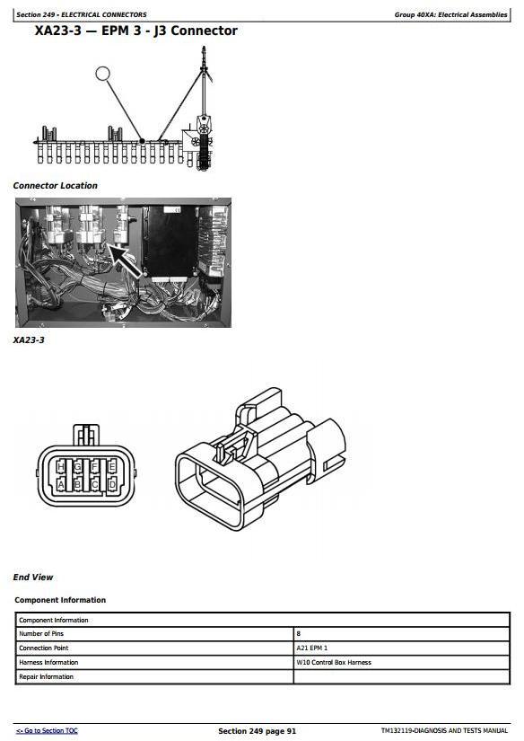 TM132119 - John Deere /Bauer Planters (SN.755101-) SeedStar,Frame,Hydraulics Diagnostics Service Manual - 1