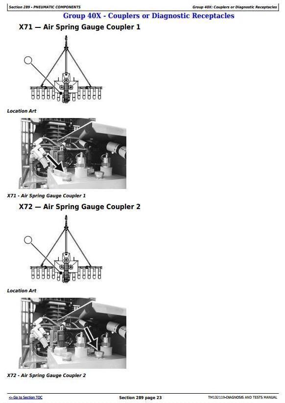 TM132119 - John Deere /Bauer Planters (SN.755101-) SeedStar,Frame,Hydraulics Diagnostics Service Manual - 2