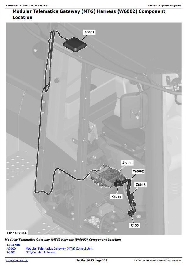 TM13212X19 - John Deere 644K 4WD Loader (SN.from C000001, D000001) Diagnostic & Test Service Manual - 1