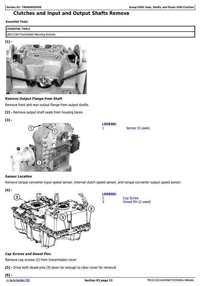 TM13213X19 - John Deere 644K 4WD Loader (SN. from C000001, D000001) Service Repair Technical Manual - 1