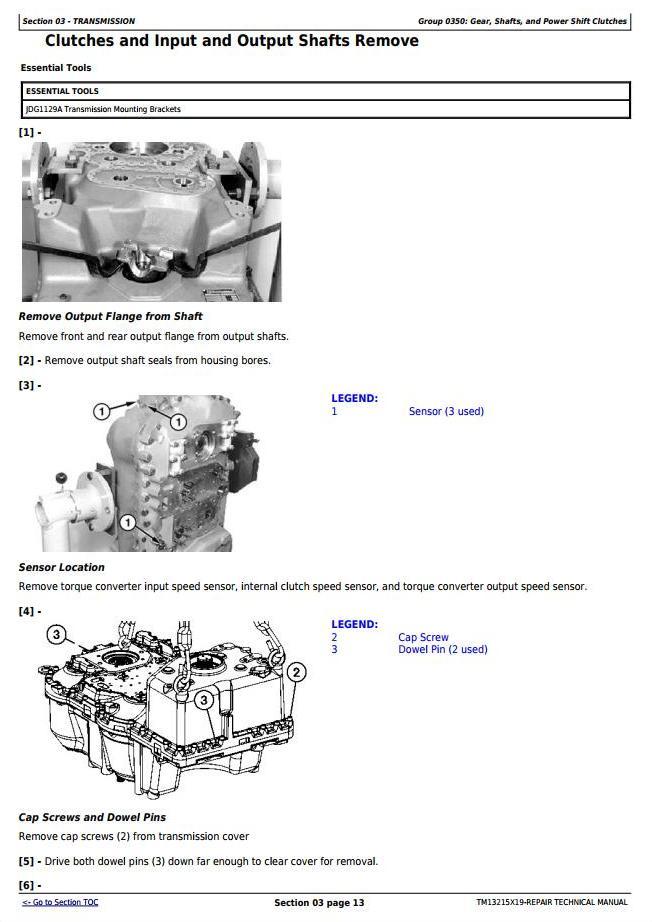 TM13215X19 - John Deere 724K 4WD Loader (SN.from C000001;D000001) Service Repair Technical Manual - 1