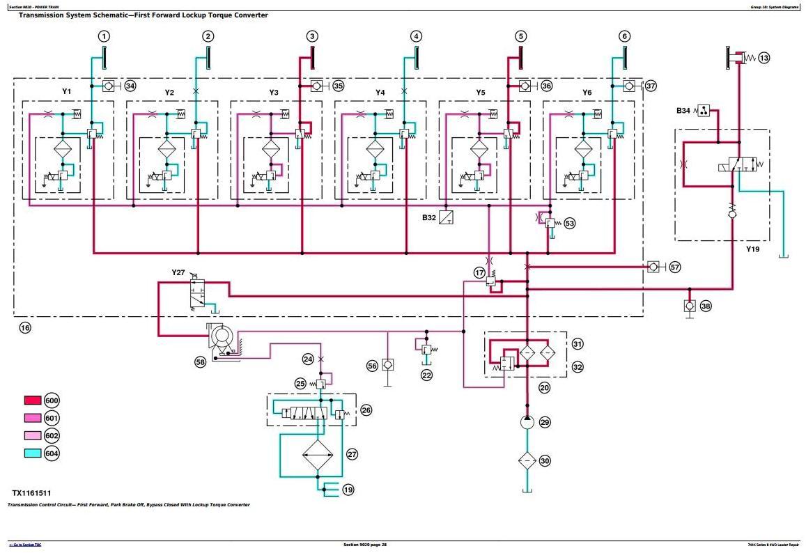 TM13218X19 - John Deere 744K Series II 4WD Loader (SN. F664578-) Diagnostic and Test Service Manual - 3