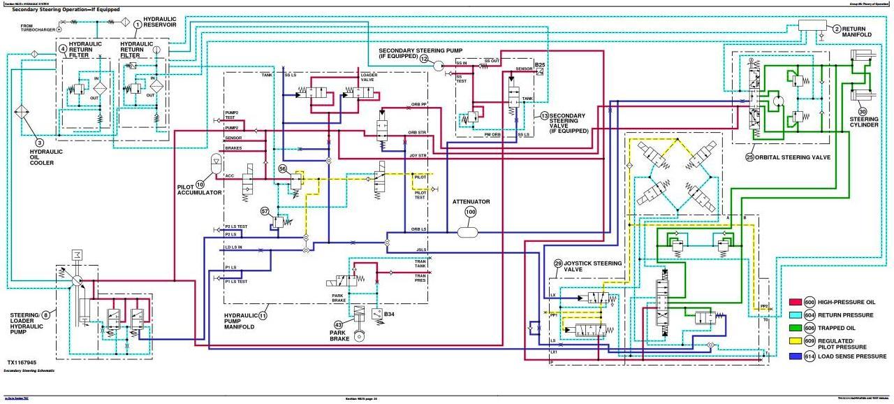 TM13222X19 - John Deere 844K Series II 4WD Loader (SN.from F664098) Diagnostic & Test Service Manual - 3