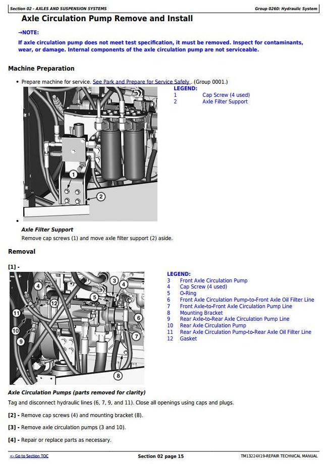 TM13224X19 - John Deere 744K Series II 4WD Loader (SN. from F664578) Service Repair Technical Manual - 1