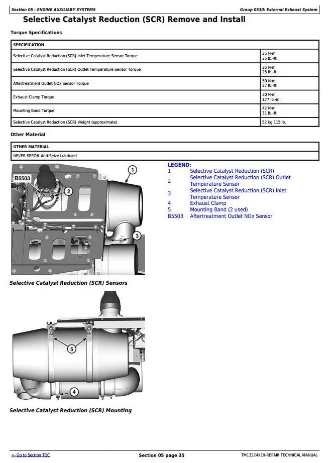 TM13224X19 - John Deere 744K Series II 4WD Loader (SN. from F664578) Service Repair Technical Manual - 2