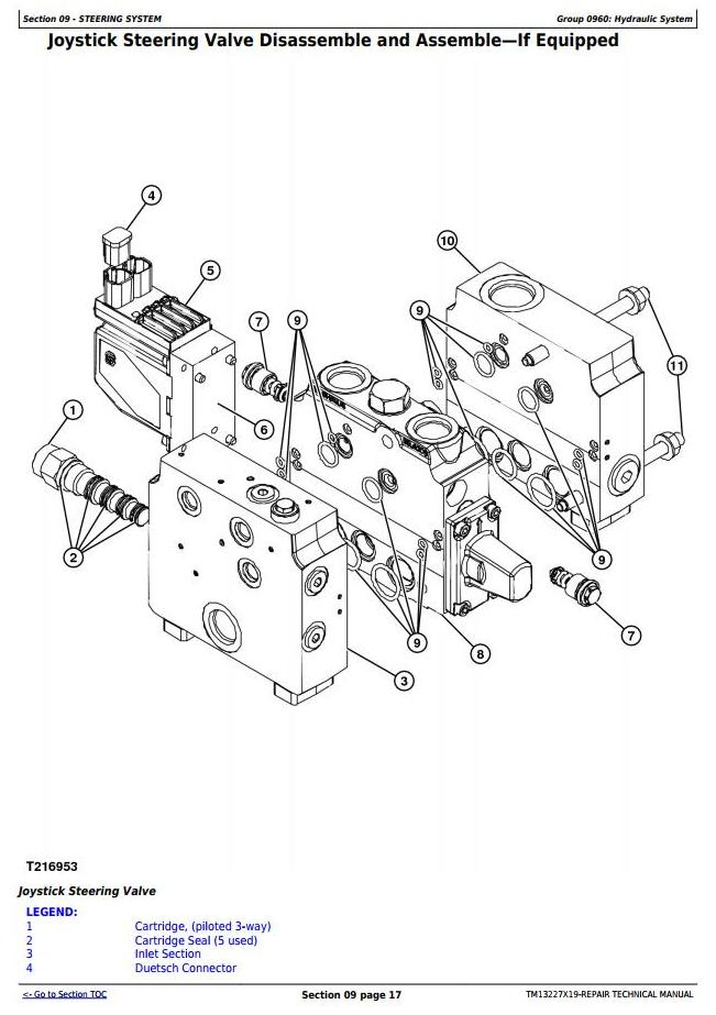 TM13227X19 - John Deere 824K Series II (SN: from C664100, D664100) 4WD Loader Service Repair Manual - 2
